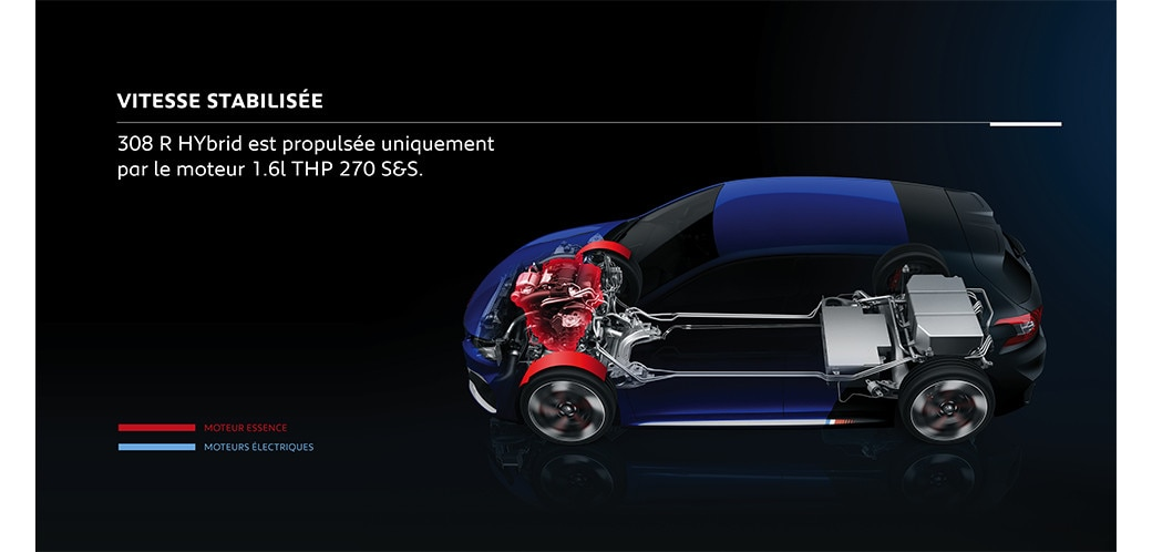 /image/83/1/motorisation_ultra_performante_2.9831.jpg